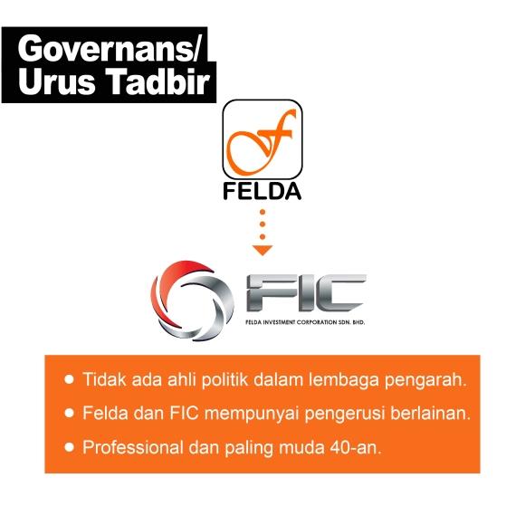 Felda Slide-03